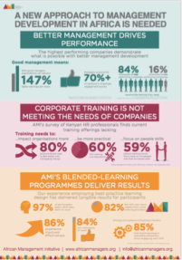 TrainingTalent_Inforgraphic
